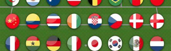 Sbobet Indonesia Agen Terbaik Bermain Judi Piala Dunia 2018